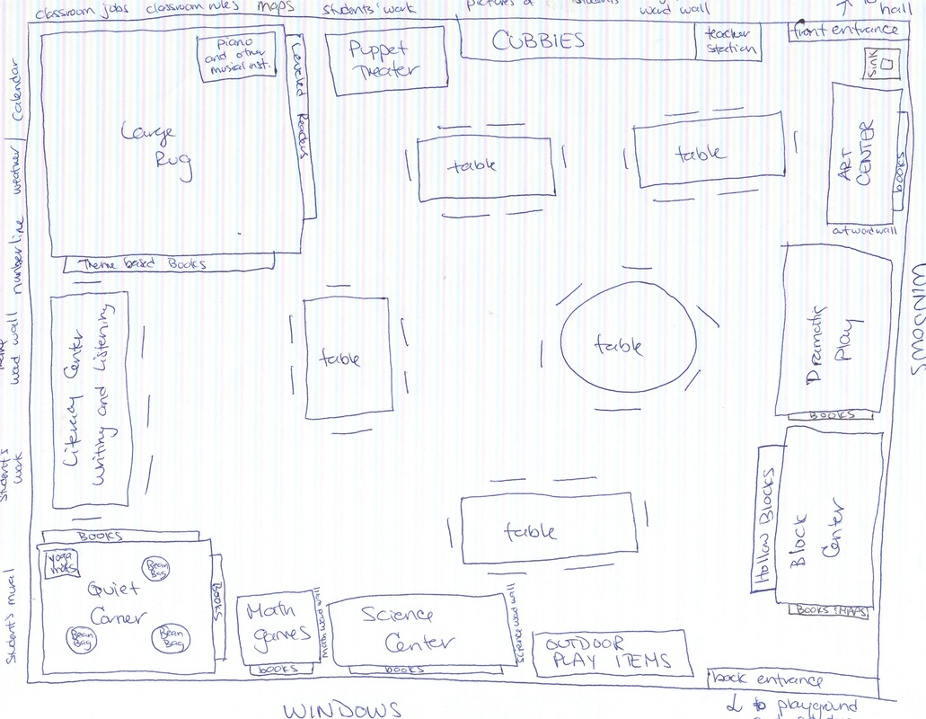 Classroom blueprint meredith faltin classroom blueprint it was very exciting to plan a fantasy classroom that my kindergartner at home said that she wished she could be in malvernweather Image collections